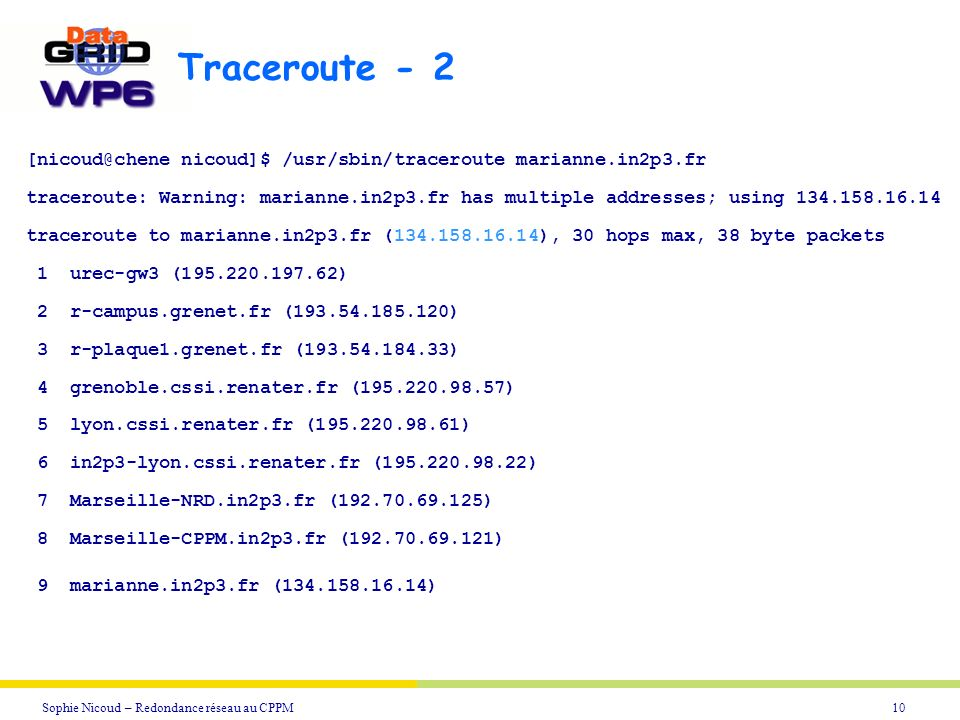 Traceroute - 2 [nicoud@chene nicoud]$ /usr/sbin/traceroute marianne.in2p3.fr.